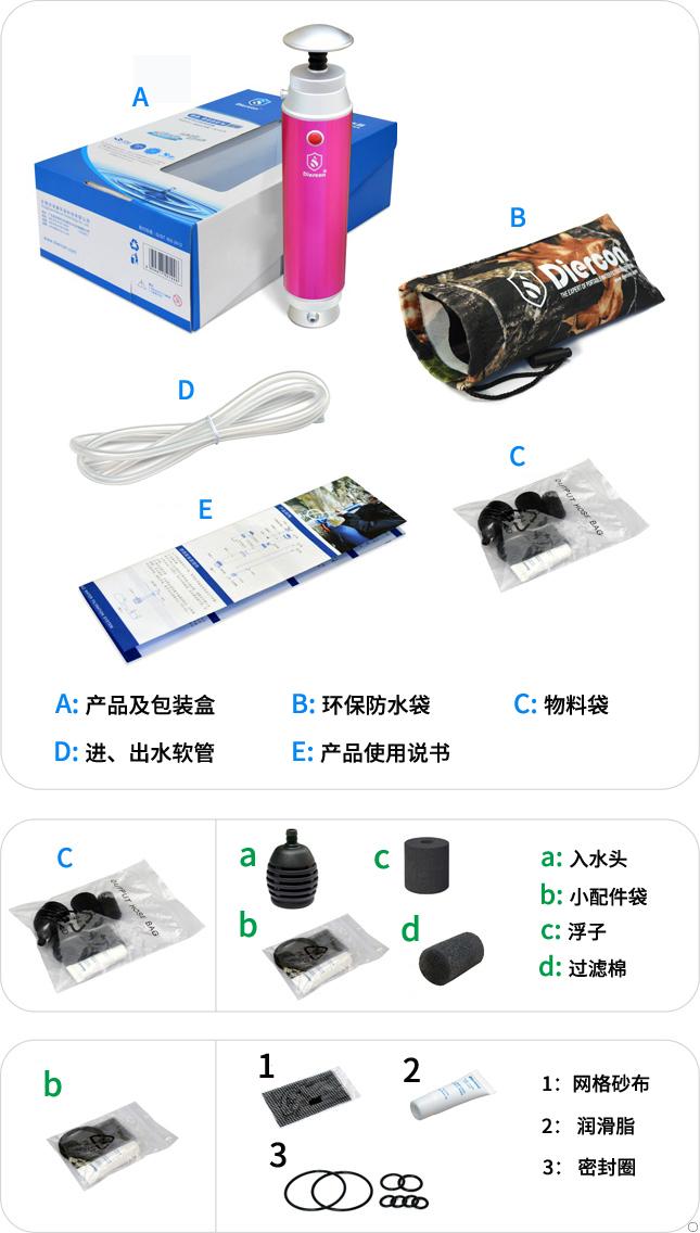 康米尔KP02救援净水器彩盒包装明细