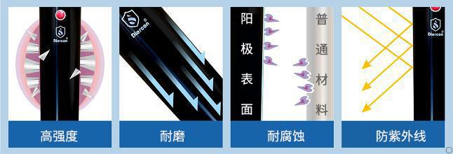 康米尔KP01军用便携式净水器耐磨耐腐蚀等