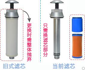 康米尔Diercon应急滤水器可拆卸式滤芯展示图