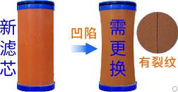 康米尔KP02救援净水器滤芯需更换状态示意图