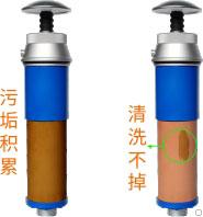 康米尔Diercon应急滤水器滤芯脏示意图