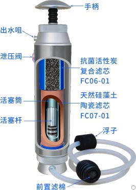 康米尔KP02军用滤水器整体剖面展示