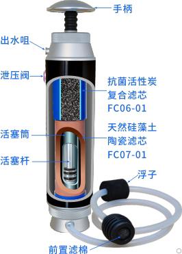康米尔KP02军用净水器整体剖面展示