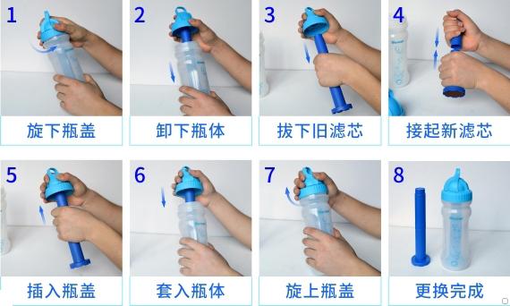 康米尔PB02军用净水杯滤芯更换流程