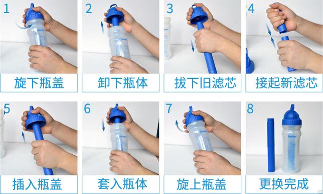 康米尔Diercon运动净水瓶滤芯更换流程