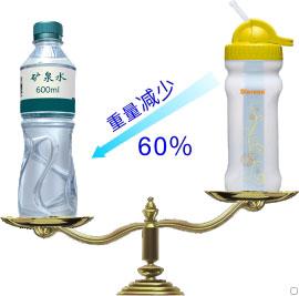 康米尔PB01救援净水壶重量轻示意