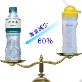 康米尔PB02军用滤水瓶重量轻示意图
