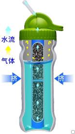 康米尔Diercon运动净水壶挤压式原理展示