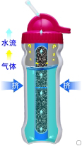 康米尔Diercon家用净水瓶挤压式原理展示